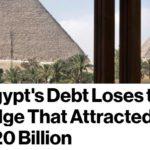 """""""بلومبرج"""" تحذر من تراجع الاستثمارات الأجنبية بمصر"""