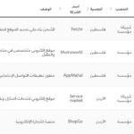 أقوى رائدات الأعمال في العالم العربي