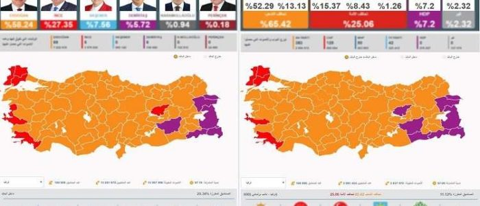 النتائج الأولية للإنتخابات التركية لصالح أرودغان