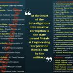 داخل محاكم إثيوبيا .. من المتهم بالفساد؟