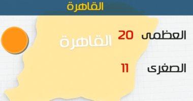 رياح مثيرة للأتربة وأمطار على شمال البلاد اليوم ..والصغرى بالقاهرة 11 درجة